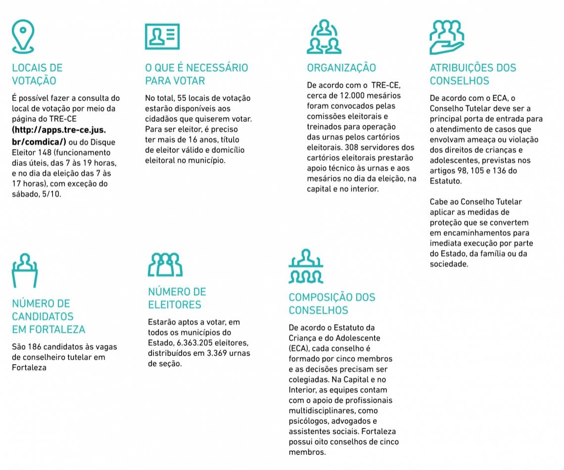 Informações sobre as eleições para o Conselho Tutelar no Ceará 2019