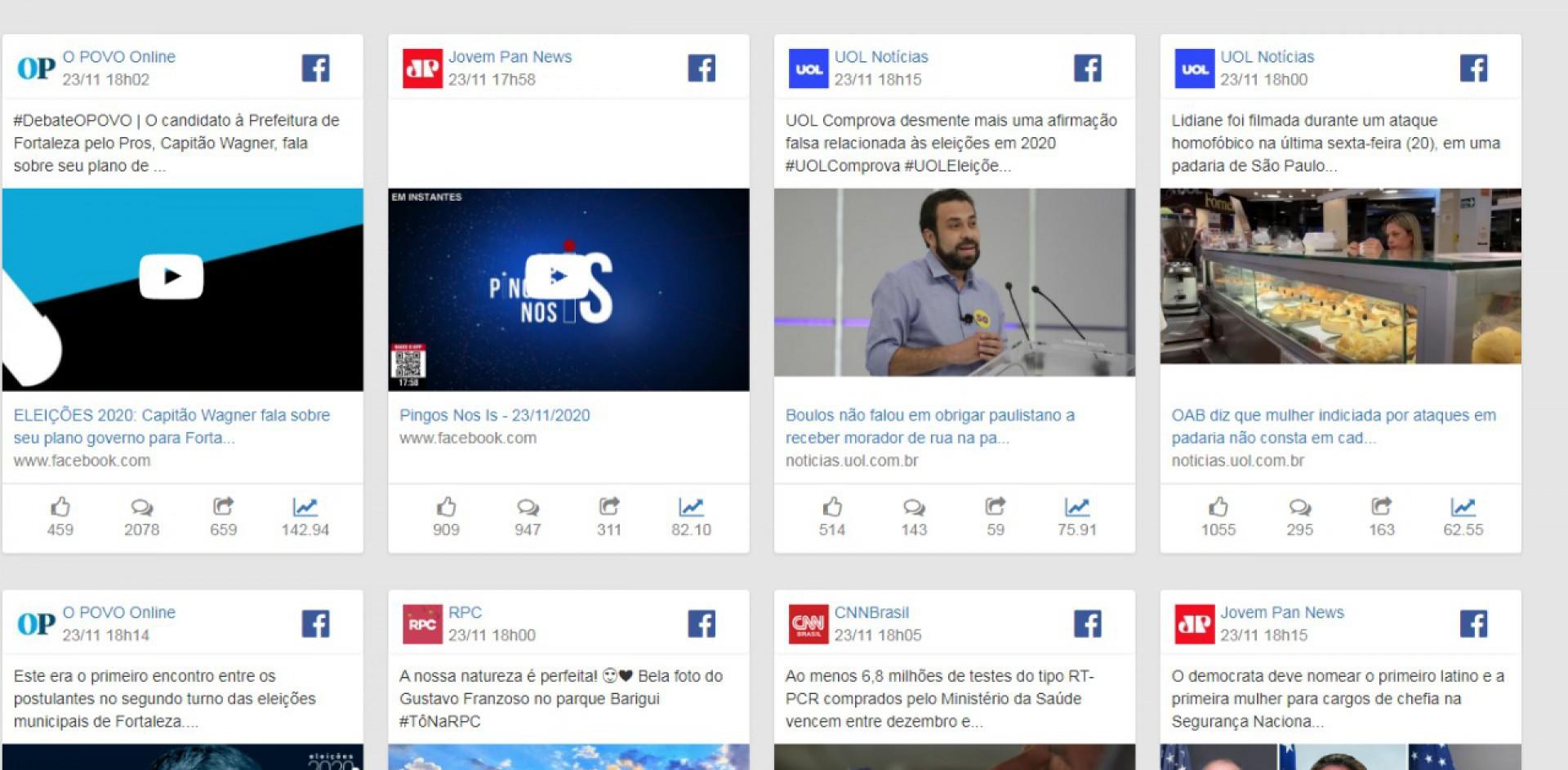 Social Monitor, ferramenta que mostra o engajamento de páginas nacionais no Facebook