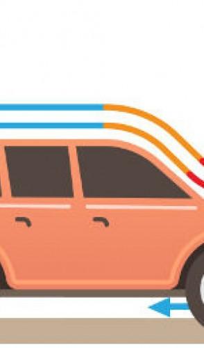 A partir de 70 a 80 km/h o arrasto aerodinâmico gerado pelos vidros abertos aumenta o consumo